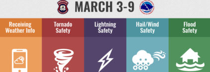 Severe Weather Week – March 2 – 6, 2020 News Image